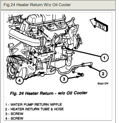 rear heater bypass  engine cooling problem 6 cyl two wheel