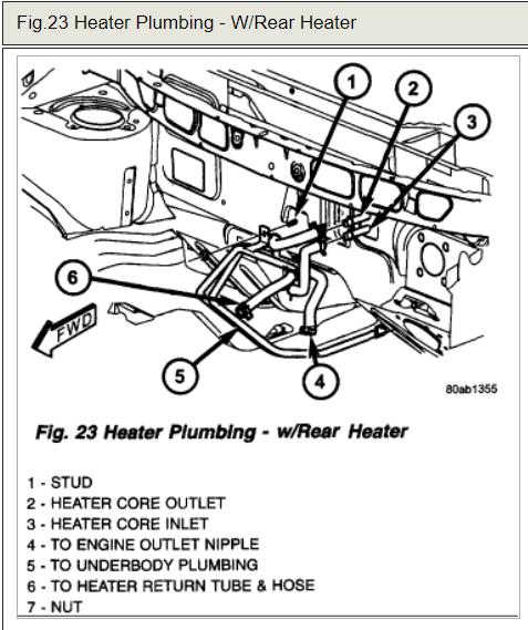2004 dodge grand caravan wiring diagram dodge neon coolant hose diagram wiring diagram  dodge neon coolant hose diagram