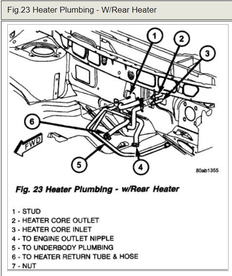 dodge neon engine parts diagram dodge neon coolant hose diagram wiring diagram  dodge neon coolant hose diagram