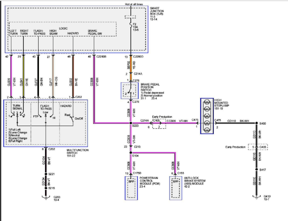Thumb: Ford Bantam Rocam Wiring Diagram At Satuska.co