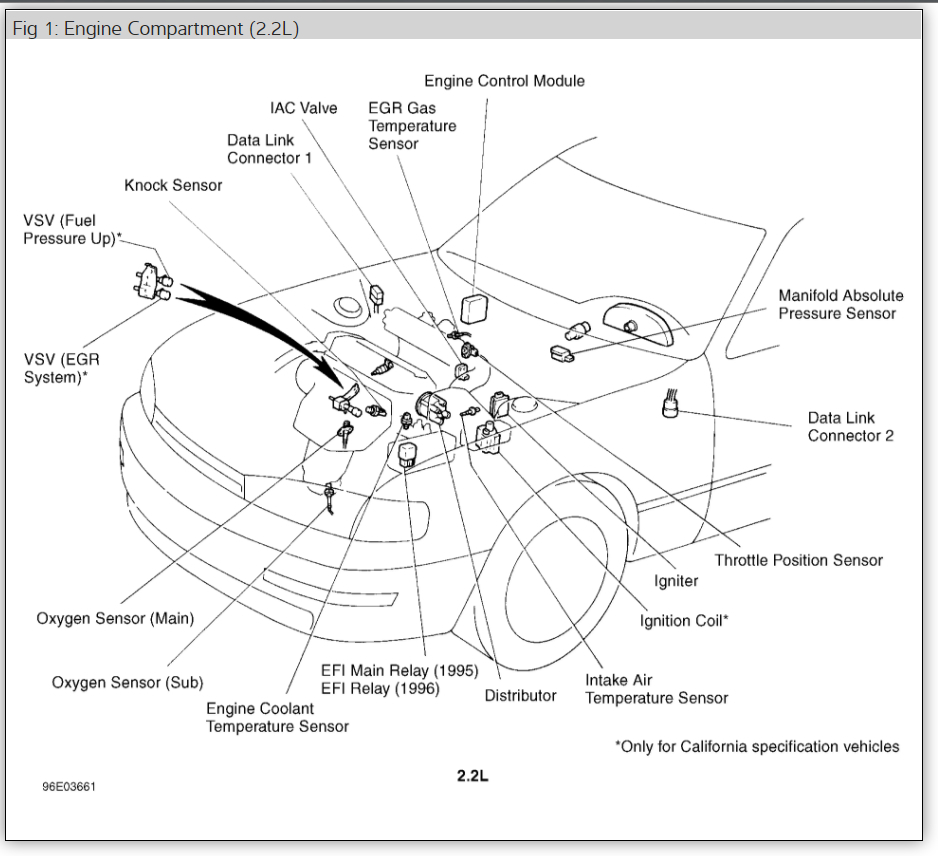 Diagram  96 Toyota T100 Engine Diagram Full Version Hd Quality Engine Diagram