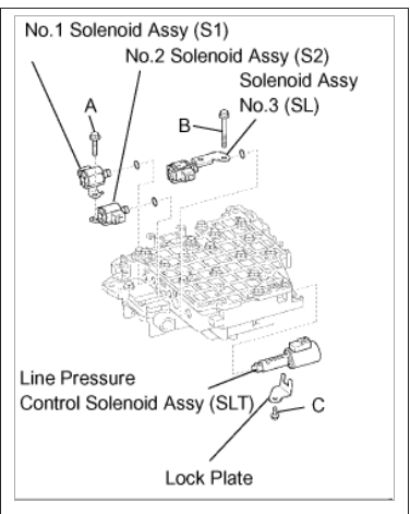 TOYOTA - Torque Converter Clutch Solenoid: Hi There My Obd2
