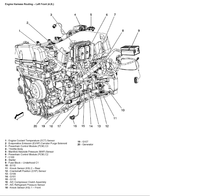 Engine Coolant Temperature Sensor  Could I Please Be Told