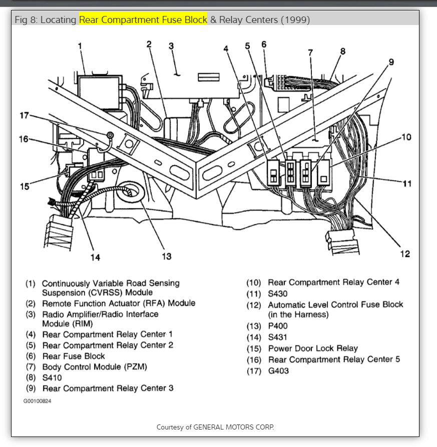 Diagram  Headlight Wiring Diagram Electrical Problem V8