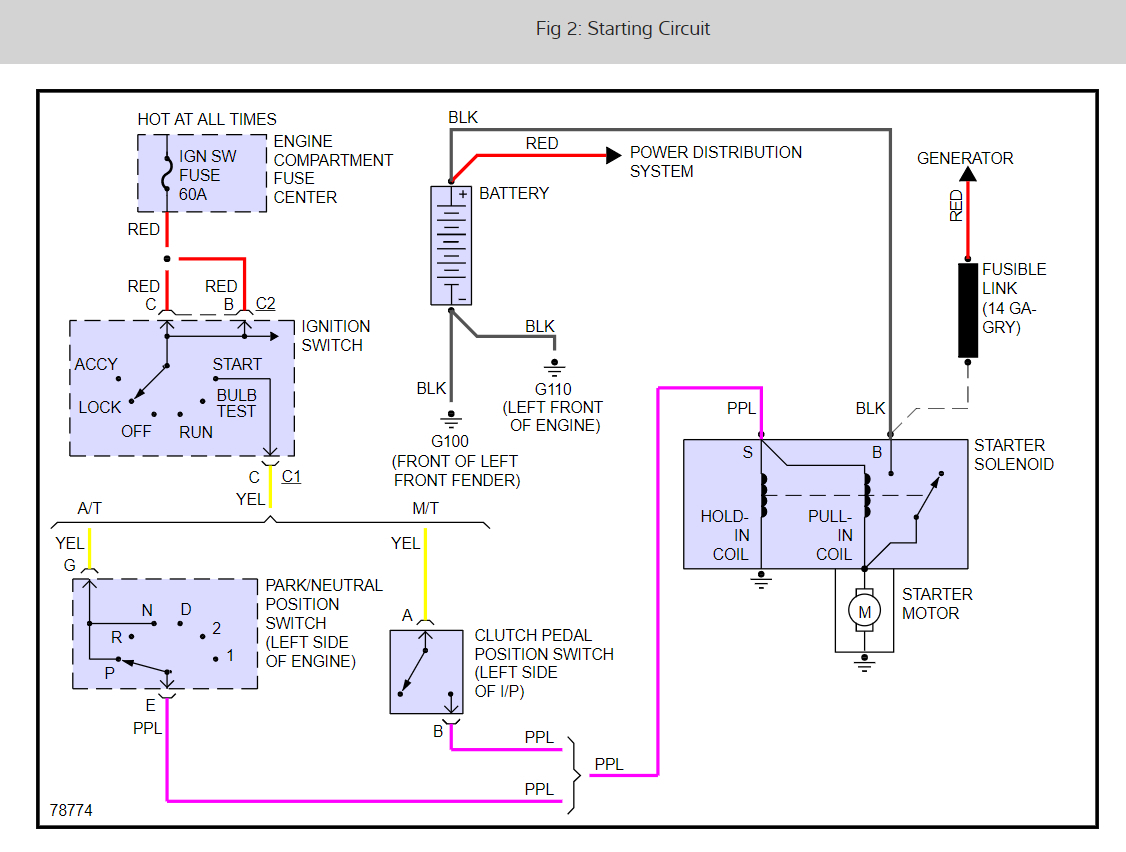 02 oldsmobile bravada wiring diagram jeep wrangler