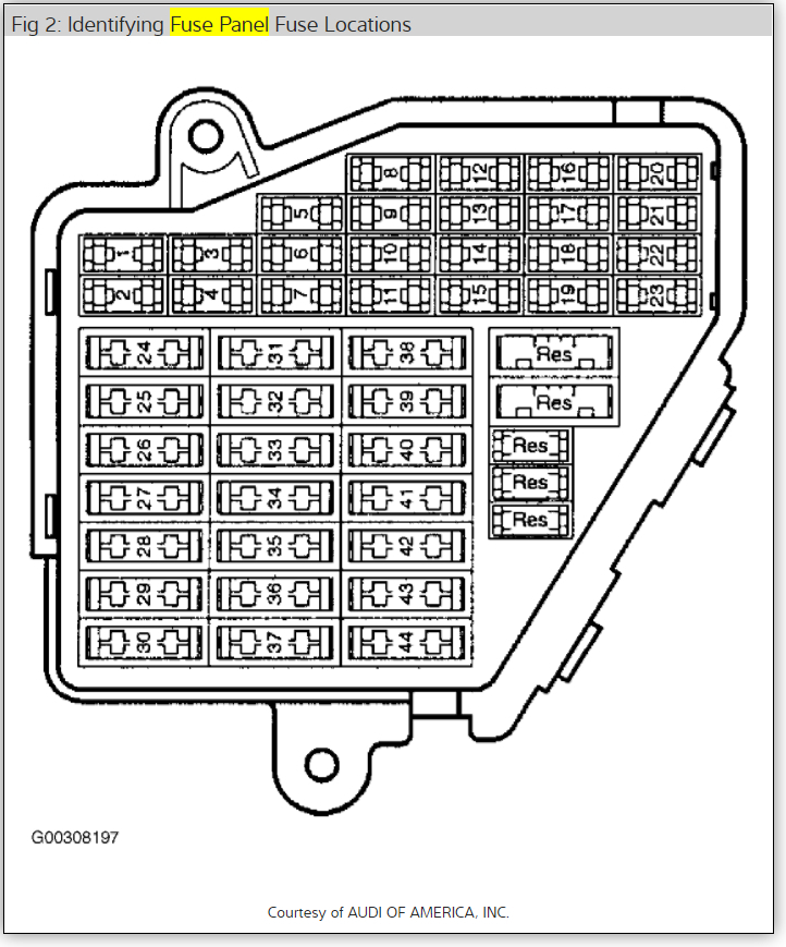 fuse panel diagram  interior problem 4 cyl two wheel drive manual