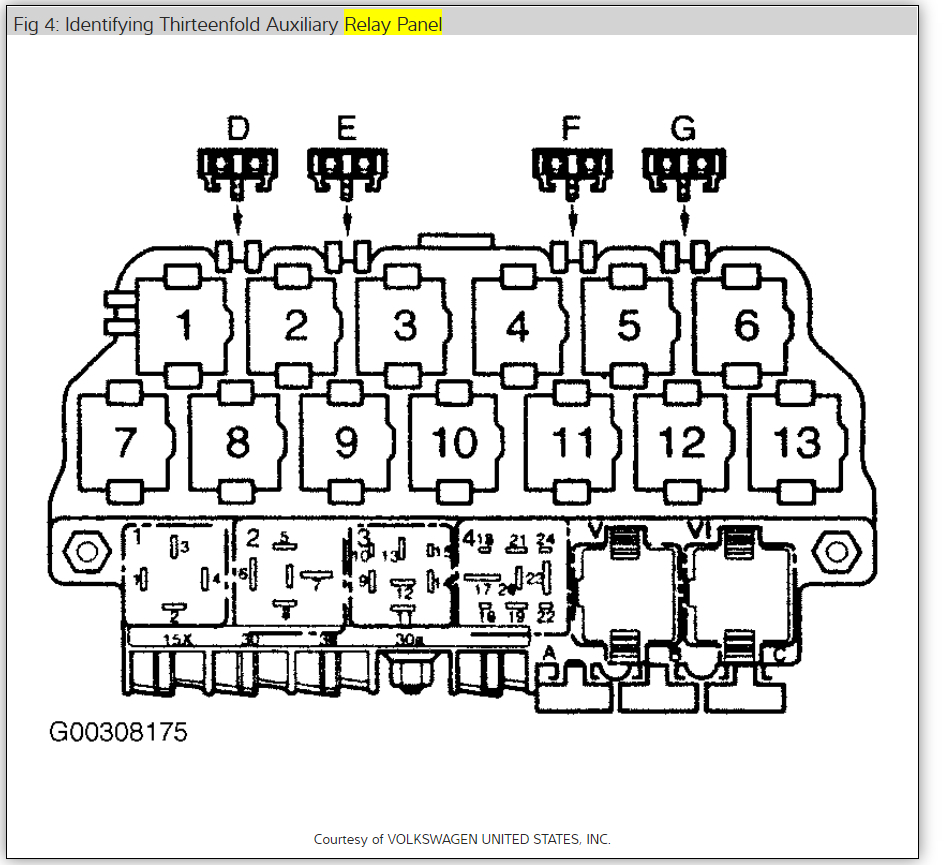 fuse panel diagram  interior problem 4 cyl two wheel drive