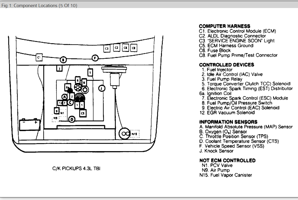 Fuse Panel Diagram Need Diagram Of The Fuse Panel For
