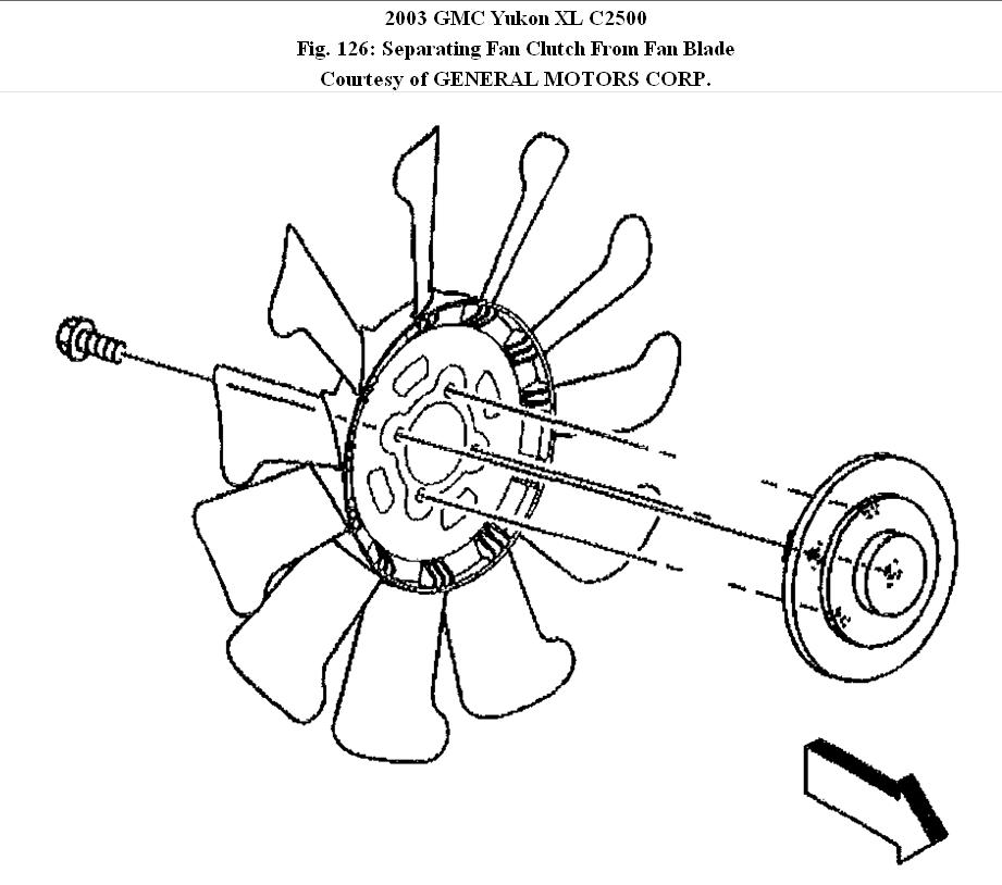 original changing the fan clutch i have a 2003 gmc 2500hd duramax i need fan clutch diagram for c-15 cat engine at crackthecode.co