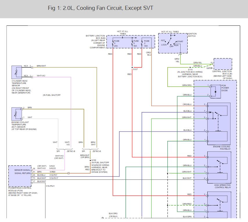 Engine Overheating, Fan Not Working, High Rpm's on wiring diagram icon, wiring diagram art, wiring diagram panasonic, wiring diagram edge, wiring diagram buzz,