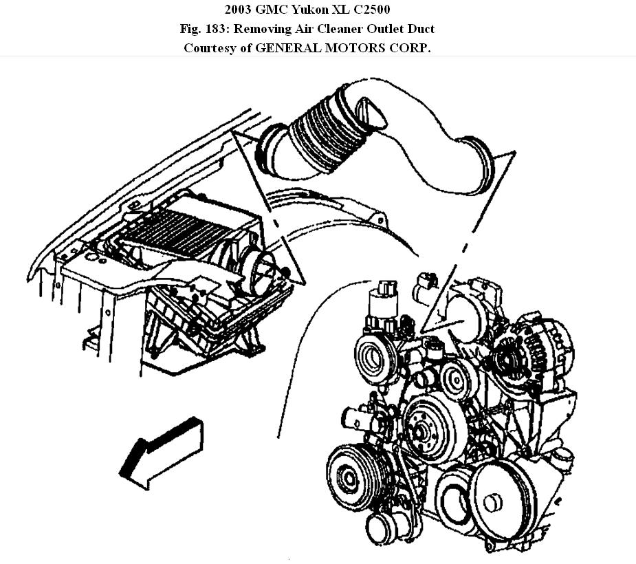 2003 Freightliner Blower Wiring Diagram