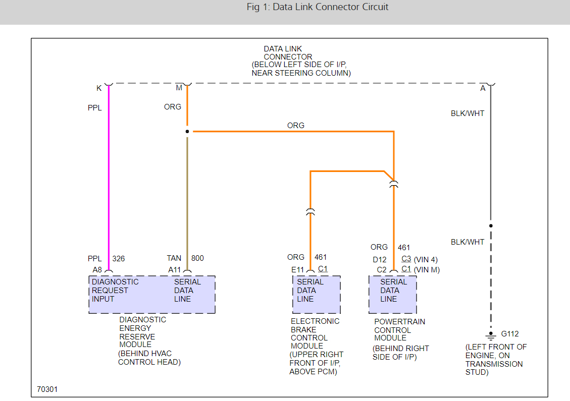 Retrieving Codes  The Aldl For Gm Obd1 Is Different Than