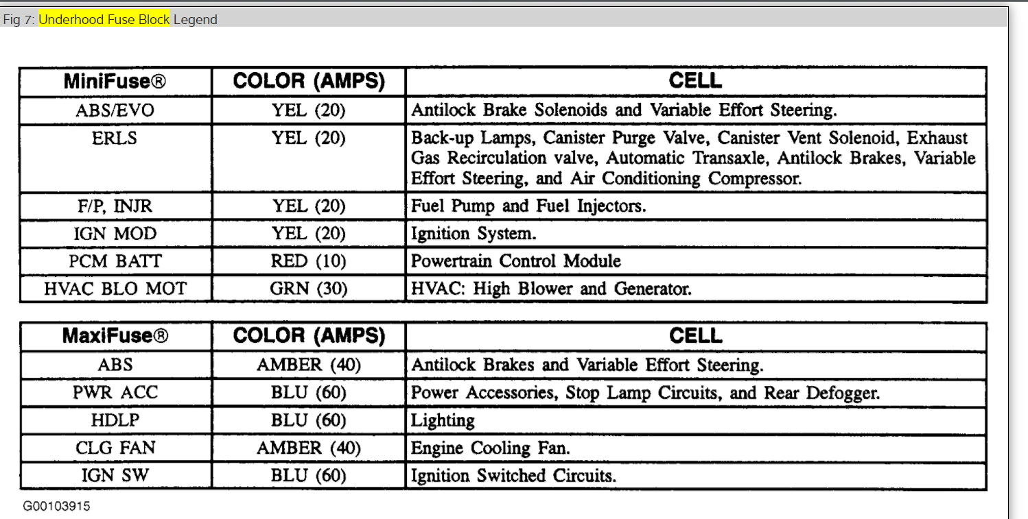Fuel Pump Relay Location Where Is The Located At 1995 Pontiac Grand Am Fuse Diagram Thumb
