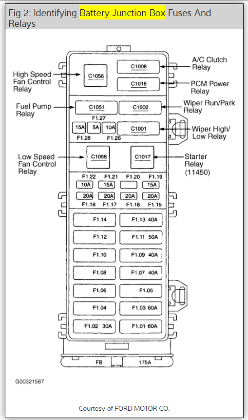 Thumb: 2002 Taurus Power Window Wiring Diagram At Gundyle.co