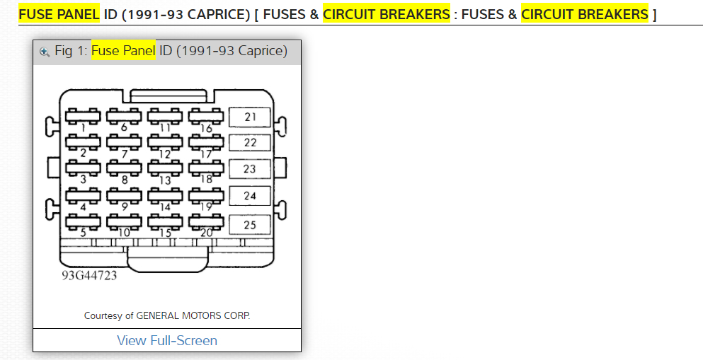 Fuse Box Diagram  My 1991 Chevy Caprice Cuts Off Right When I