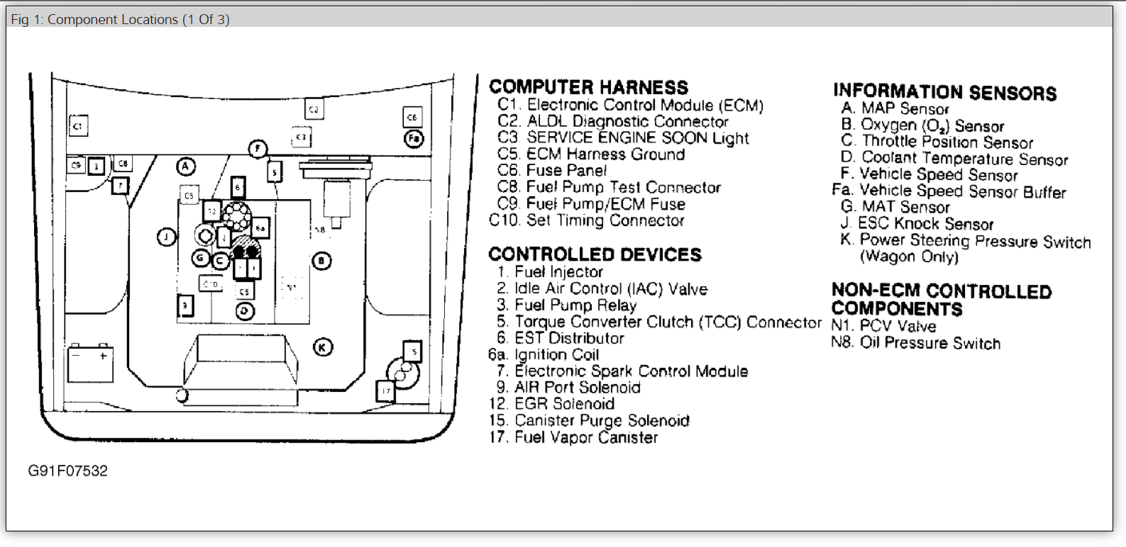 Chevy Impala Fuse Box Diagram Also 2006 Chevy Impala Horn Location
