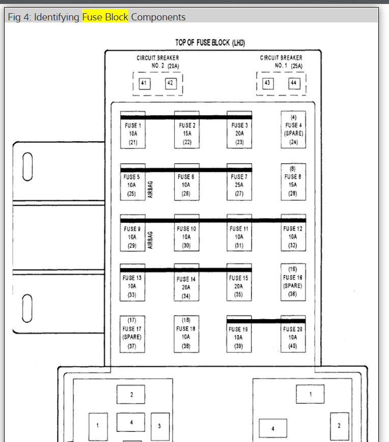 2007 Pt Cruiser Fuse Box Diagram