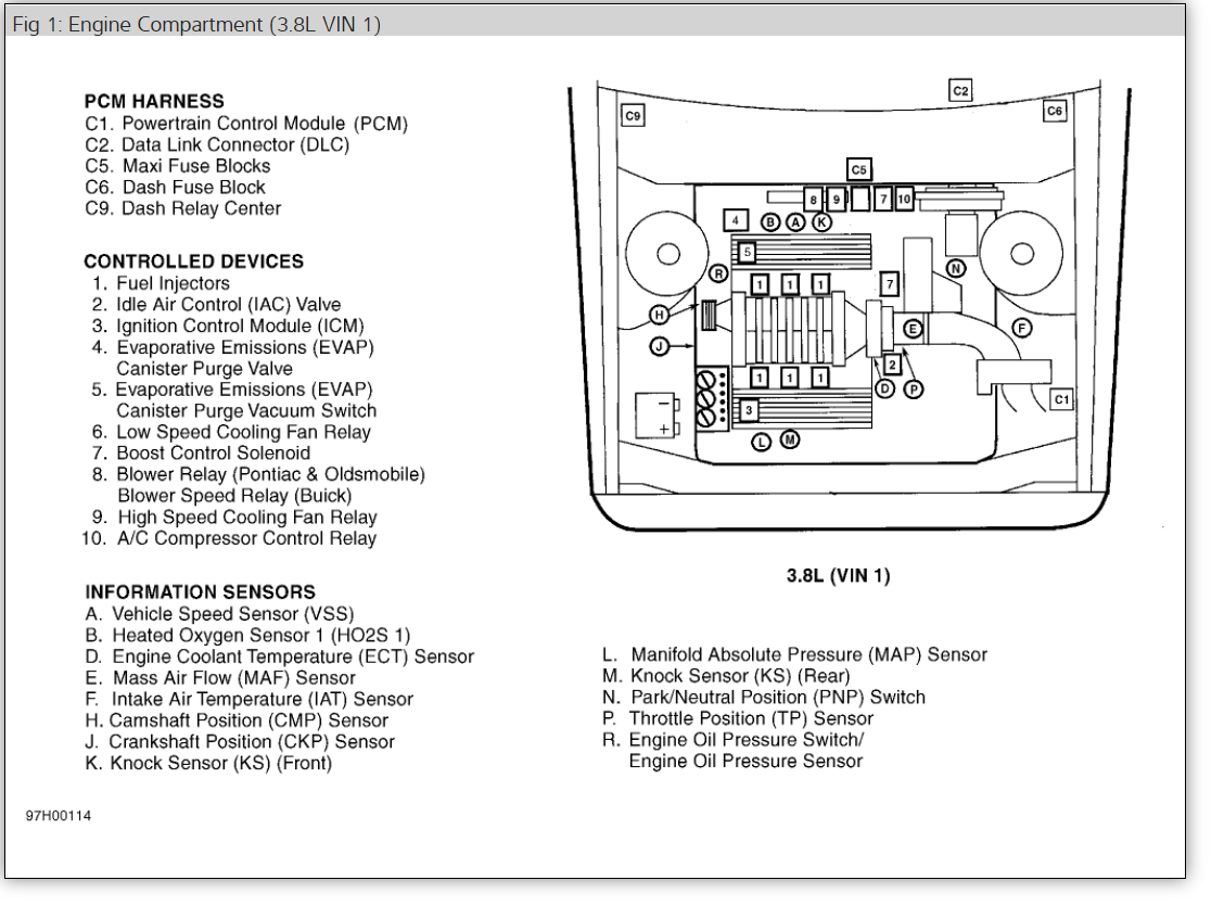 Where Is The Fuel Pump Relay Located 1993 Oldsmobile 3 8 Engine Diagram Thumb