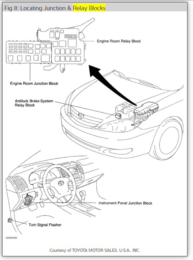 Dashboard Lights Interior Problem 4 Cyl Front Wheel Drive