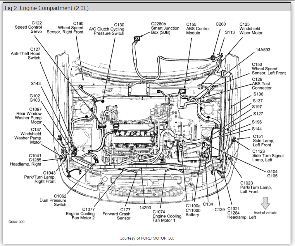 No Brake Lights When Brakes Are Applied The Top Center 2015 Ford Escape Wiring Diagram Thumb