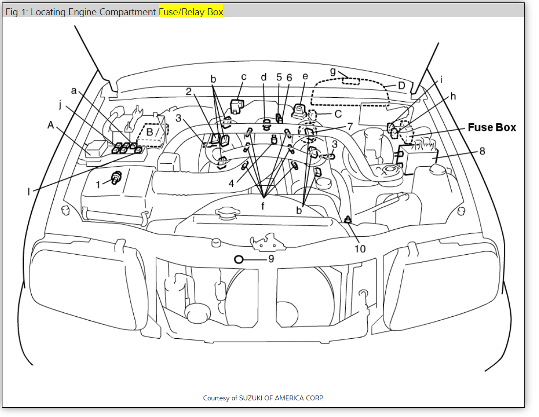 jaguar s type interior diagrams