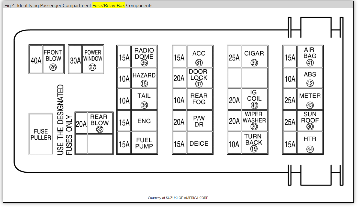 Diagram  2000 Grand Vitara Fuse Box Location Full Version
