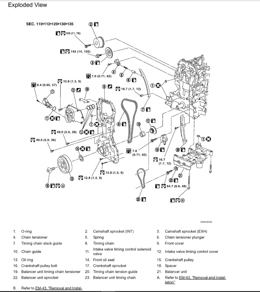Need Timing Marks Diagram  For A Nissan Urvan  Caravan  2 5l Dohc