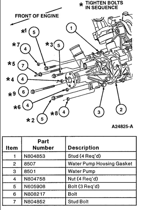 97 Thunderbird Engine Diagram