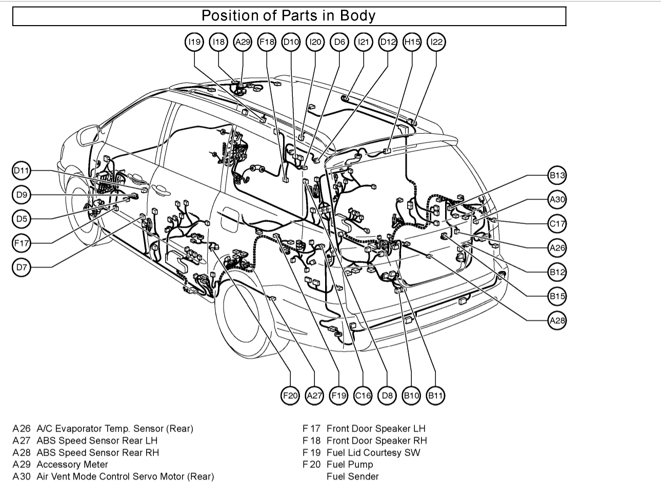 2006 toyota sienna rear vent diagram block and schematic diagrams u2022 rh lazysupply co
