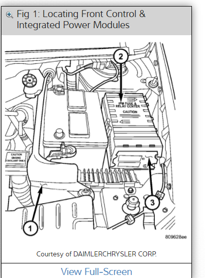 chrysler town and country fuse box location wiring diagramfuse box location where is the fuse box on a 2005 chrysler town \\u0026chrysler town