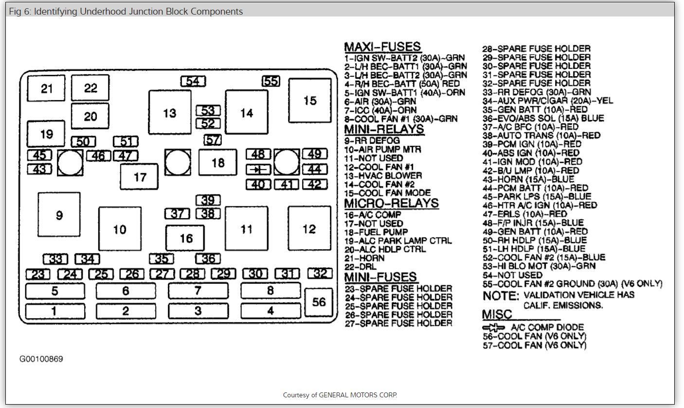 2005 Chevy Malibu Fuse Box Diagram