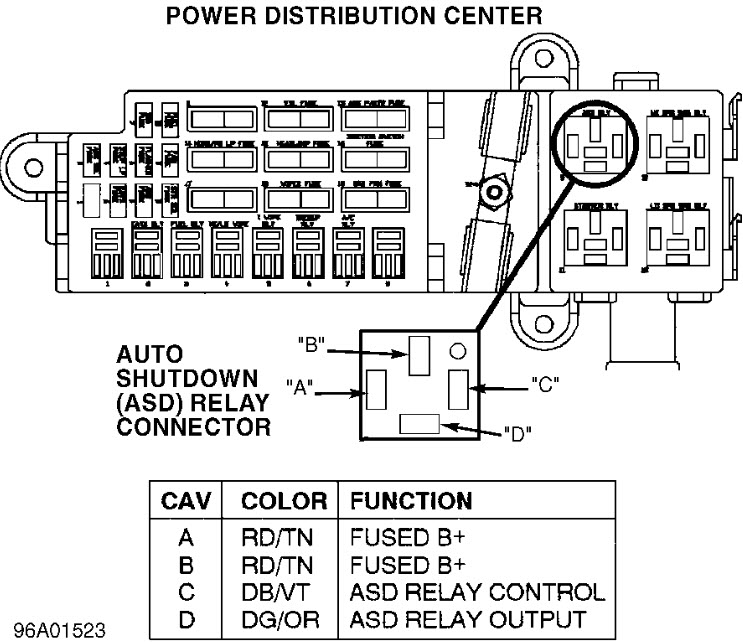 i have a 96 stratus, 2 5 v6 wont start1996 Dodge Stratus Wiring Diagram #20