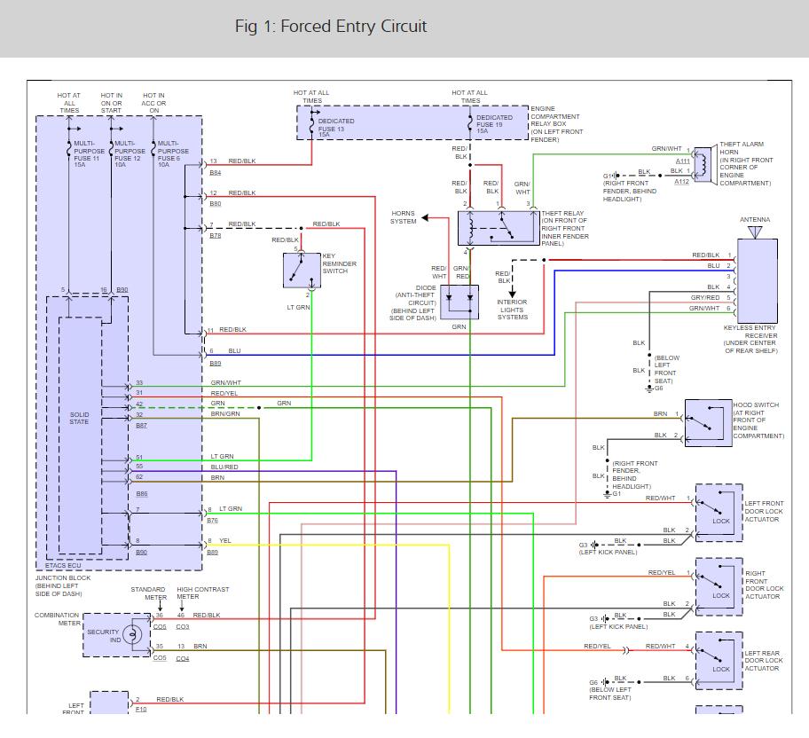 Groß 1992 Mitsubishi Diamante Schaltplan Ideen - Elektrische ...