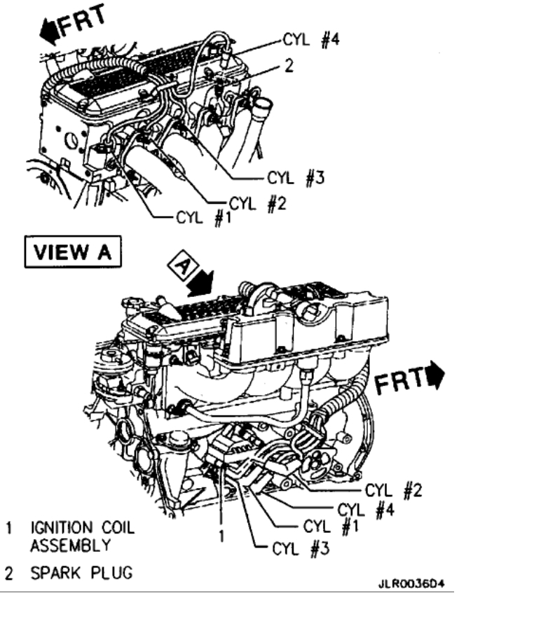 1996 cavalier 2 2 engine diagram cavalier where are the ignition coils located on a 1996 chevy  ignition coils located on a 1996 chevy