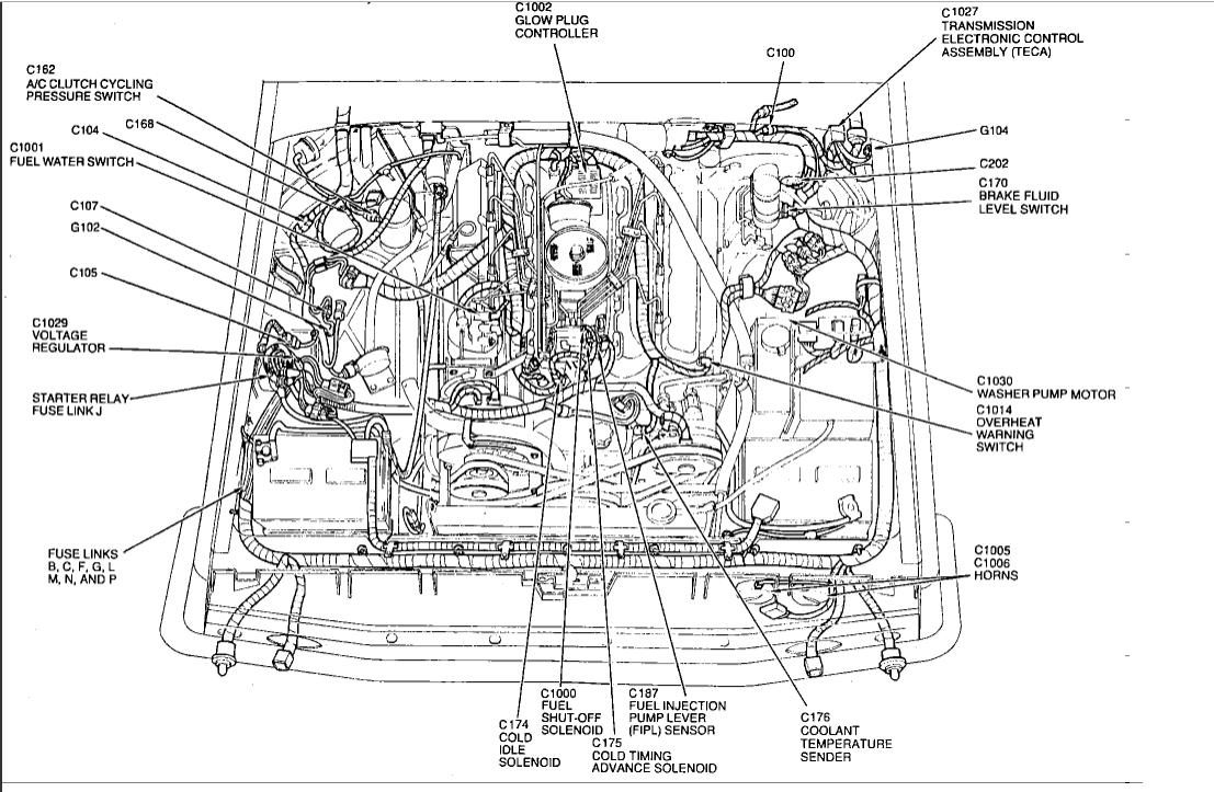 Voltage Regulator Location  Electrical Problem V8 Four Wheel Drive