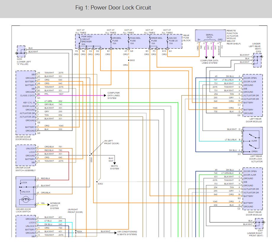 2000 Buick Lesabre Power Door Lock Problems