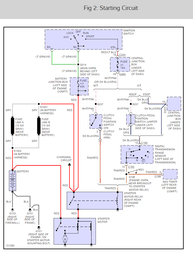 2000 Ford F150 Starter Solenoid Wiring Diagram from www.2carpros.com