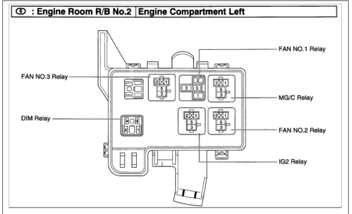 location of fuel pump relay. 1999 rav4 fuse box diagram 2016 toyota rav4 fuse box diagram #12