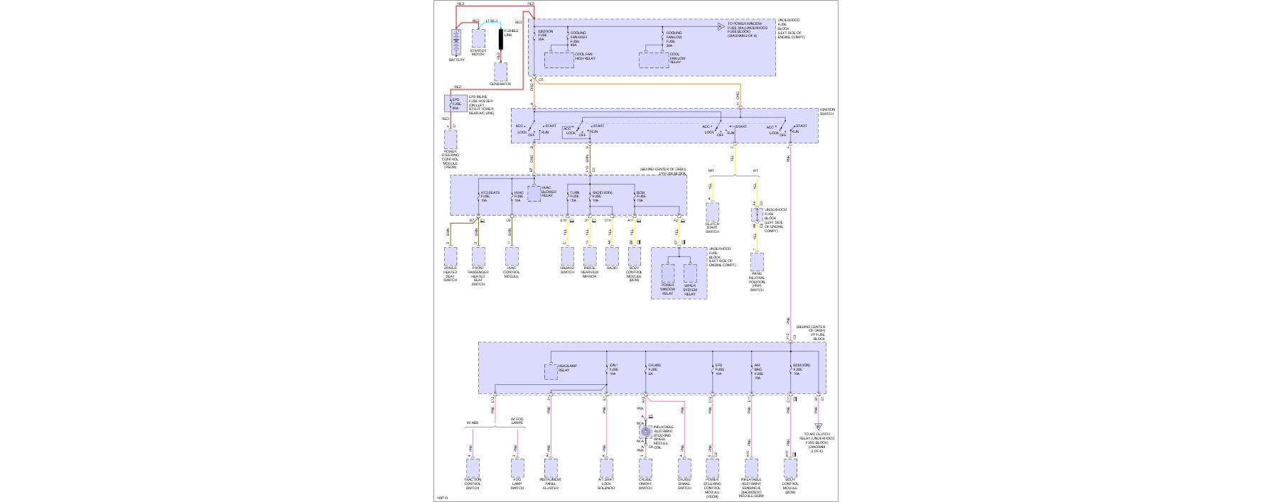 Nett 2003 Saturn Vue Radio Schaltplan Bilder - Der Schaltplan ...