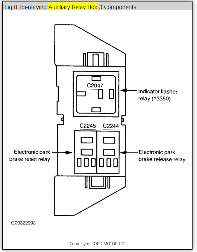 Blown PCM Relay: I Have a Relay in the Fuse Panel That Has