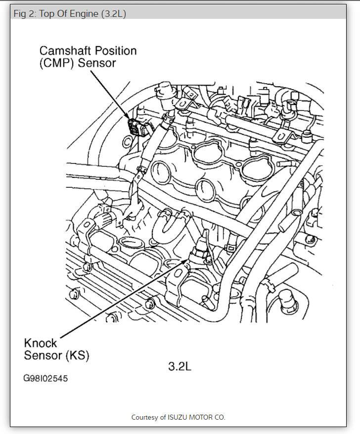 Where Is The Knock Sensor Located On A 1998 Chevy Astro 4: Knock Sensor Location: Where Is The Knock Sensor Located