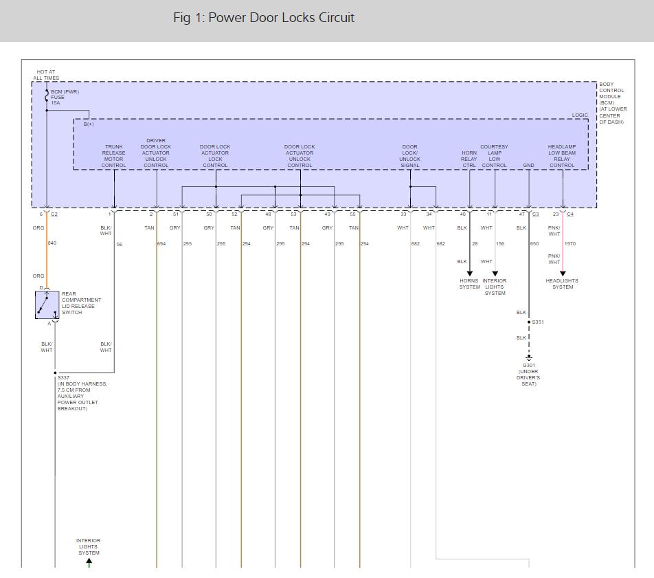 Wunderbar Schaltplan Des Saturn Wischermotors Bilder - Schaltplan ...