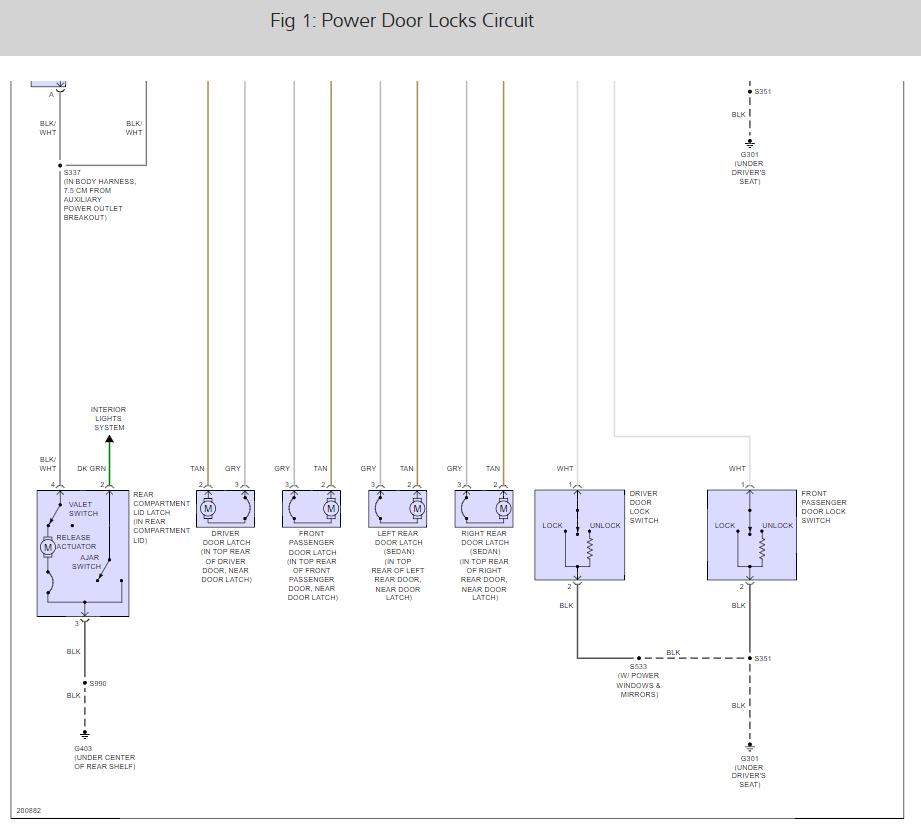 Sii Engine Light Question: Check Engine Light: 2005 Saturn Ion...check Engine Light