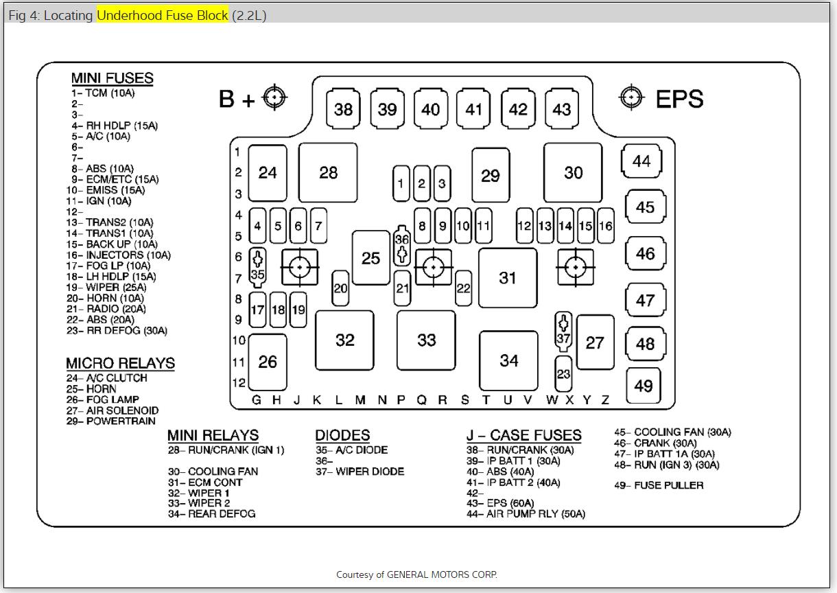 Check Engine Light  2005 Saturn Ion   Check Engine Light