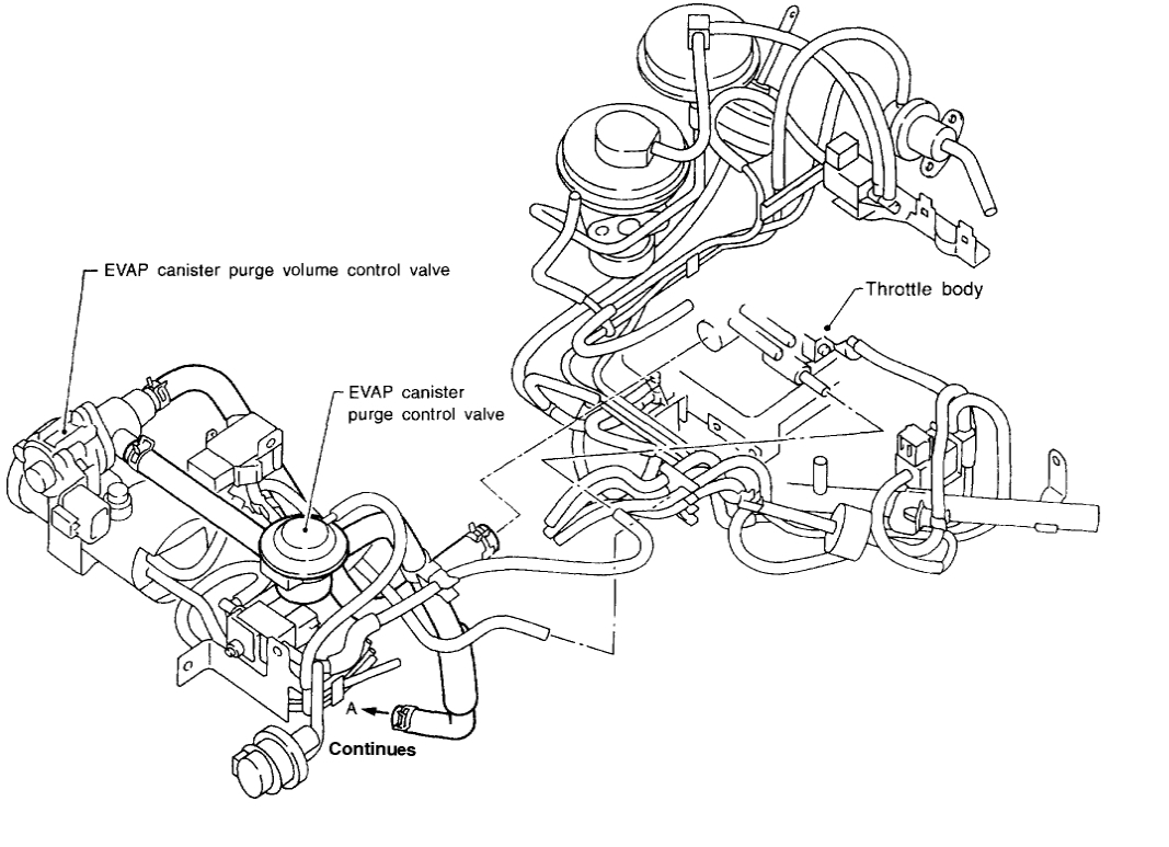 Check engine code p0446 user manuals array code p0450 and p0446 4 cyl two wheel drive manual 140000 miles my rh fandeluxe Gallery