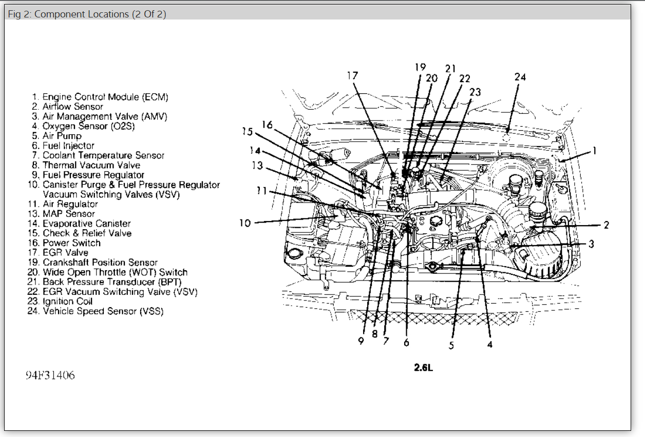 1988 isuzu pickup wiring diagram no spark i have replaced the ignition coil  distributor cap   ignition coil