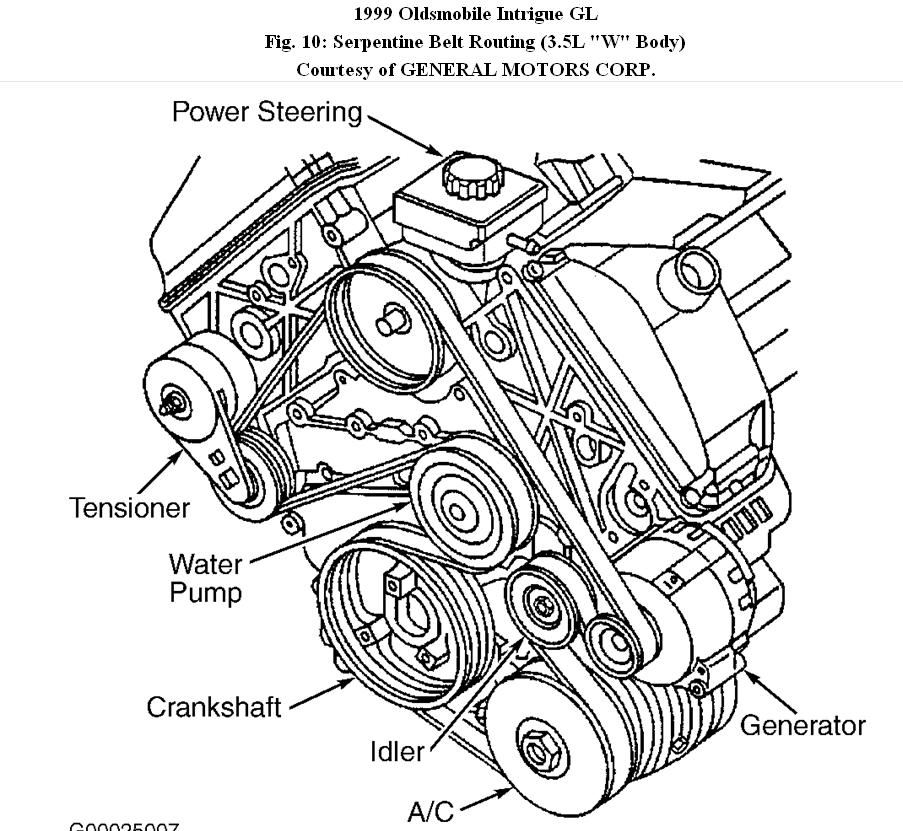 2001 olds alero engine diagram
