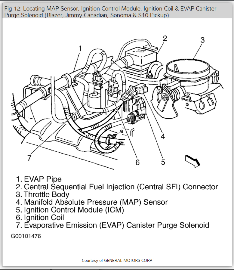 Engine Vacuum Diagram?: I Have a 2003 S-10 Pickup with a Vacuum ... | 99 S10 Engine Diagram |  | 2CarPros