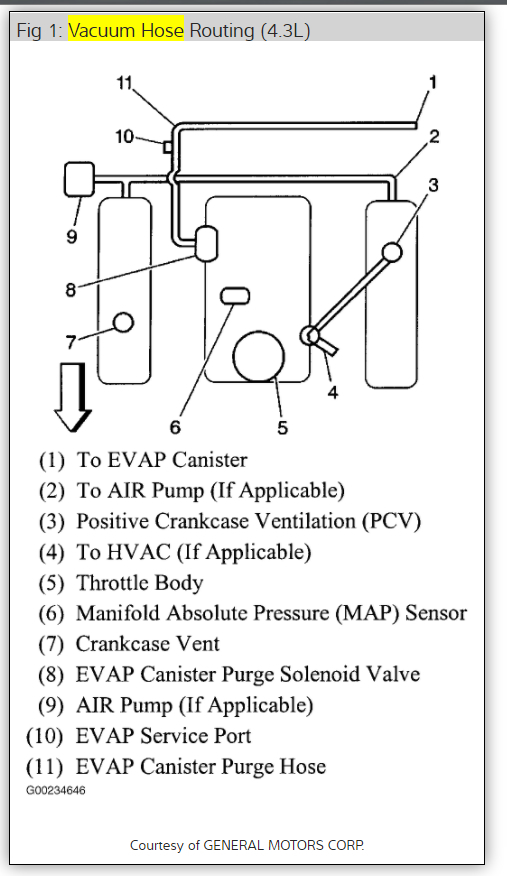 2001 Chevy Blazer Vacuum Line Diagram