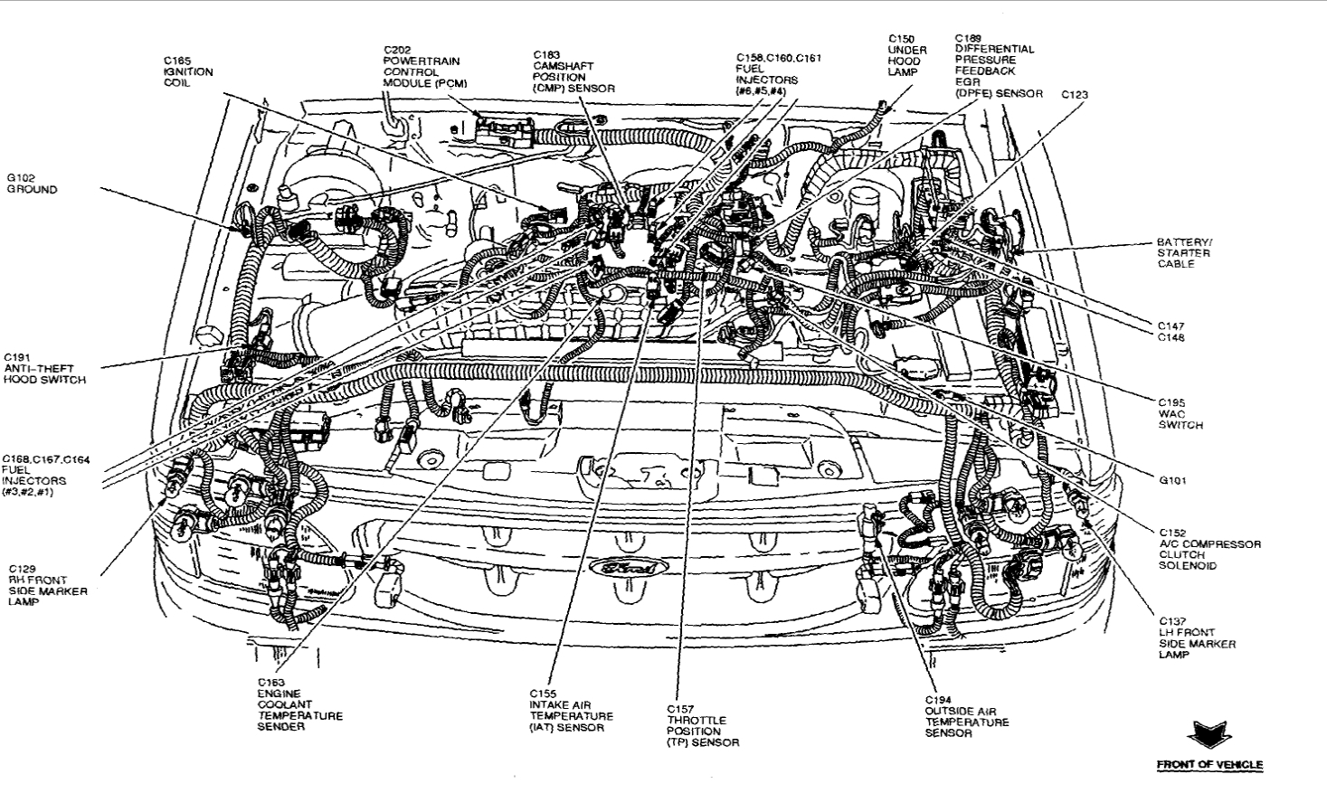 1998 Ford Explorer Flasher Wiring Diagram - Wiring Diagram